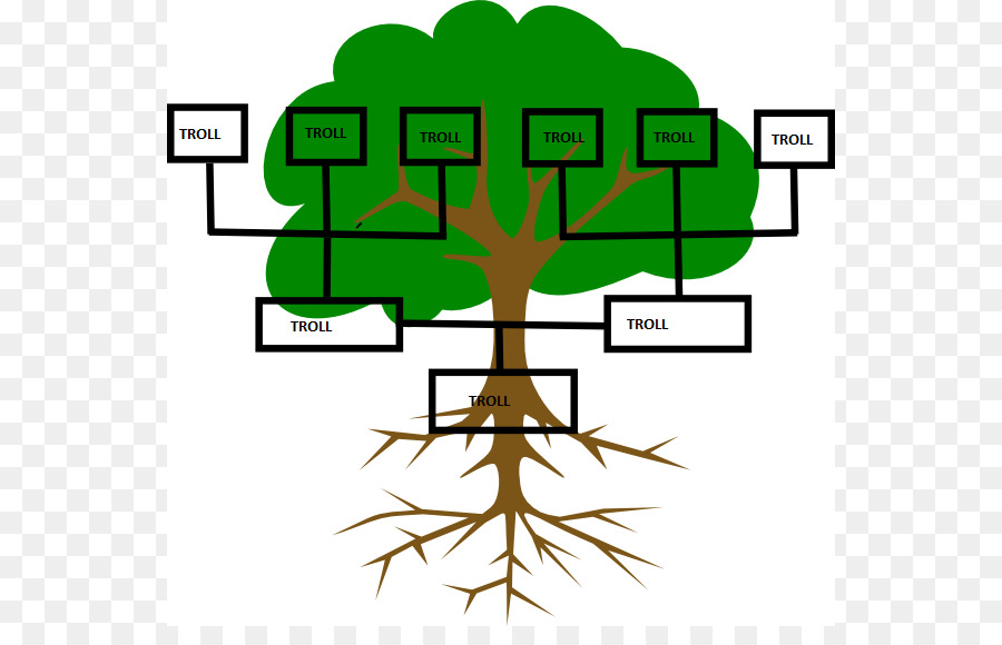 Family Reunion Logo Png Download 600 563 Free Transparent Family Tree Png Download Cleanpng Kisspng