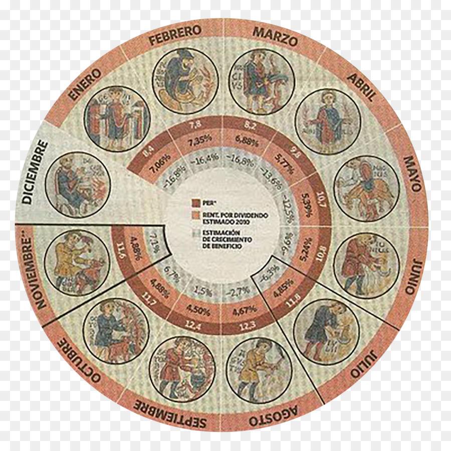 Calendario Gregoriano.Il Calendario Gregoriano E Il Calendario Giuliano Anno Domini Calendario 1667 1655 Png Trasparente Scarica Gratis Piastra Stoviglie Cerchio