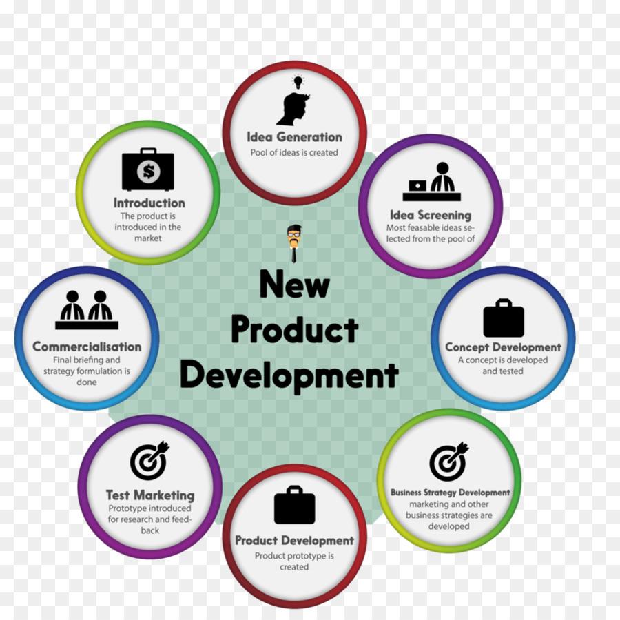 Neue Produkt Entwicklung, Produkt marketing, Brand management