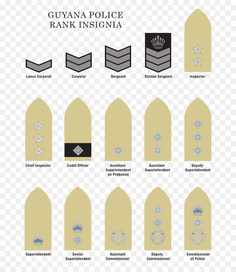 Law Enforcement Ranks >> Indian Army Png Download 791 1024 Free Transparent