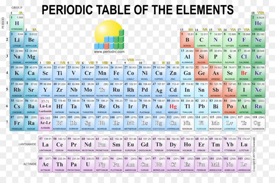 chemisches element es