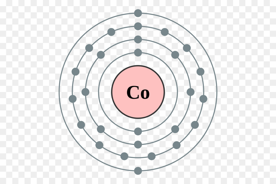 Chemistry Cartoon Png Download 600 600 Free Transparent Electron Shell Png Download Cleanpng Kisspng