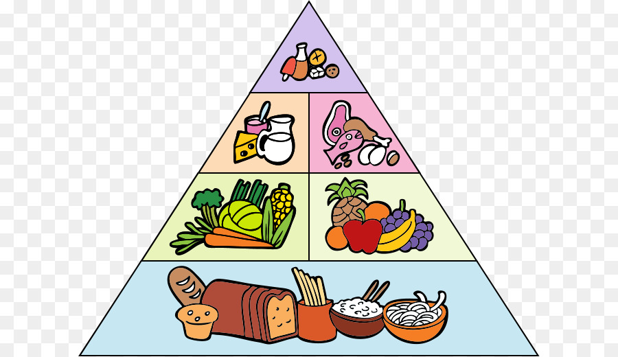 Healthy Food Png Download 672 519 Free Transparent Food Pyramid Png Download Cleanpng Kisspng