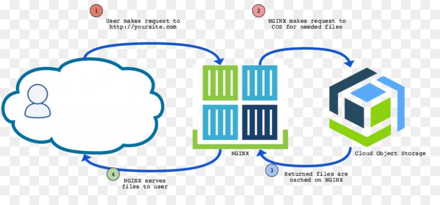 Free Cloud Computing Stock Video Footage - (2,  Free ...