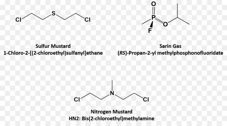 Stickstoff Schwefel Chemische Verbindung Die Chemie