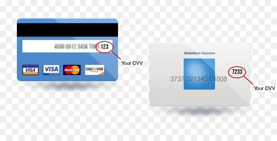 Visa Karte Sicherheitscode.Sicherheitscode Kreditkarte Mastercard Kartennummer Ec Karte