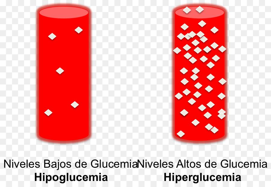 hiperglucemia código icd-9 diabetes