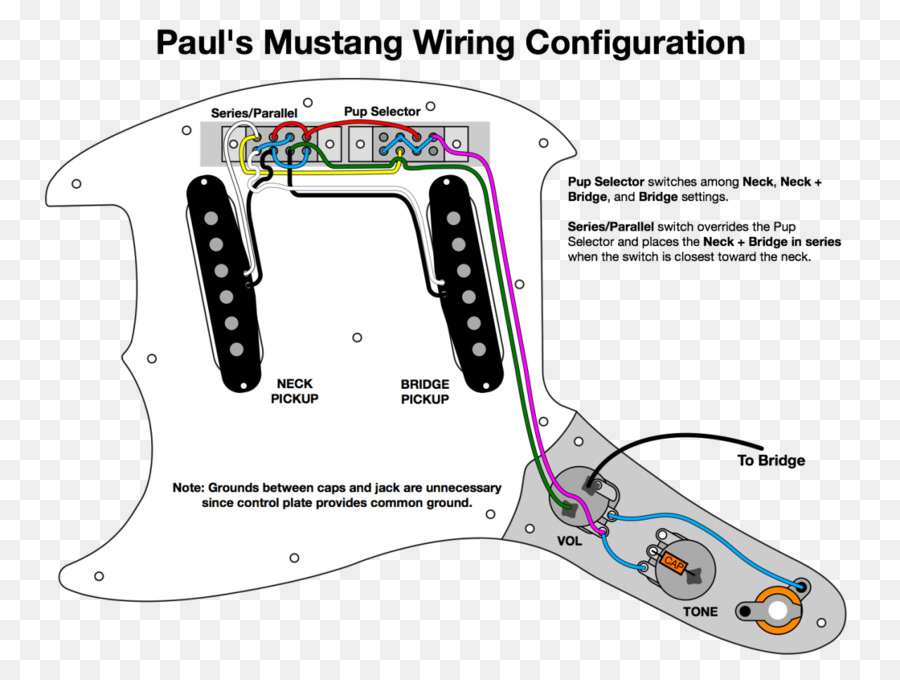 Guitar Cartoon png download - 1280*960 - Free Transparent Fender Mustang  png Download. - CleanPNG / KissPNGClean PNG