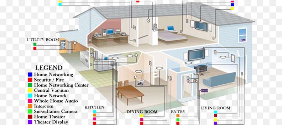 Real Estate Background png download - 750*400 - Free ... on