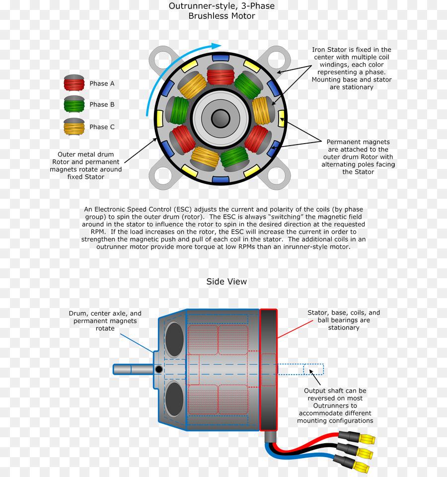 Motor Wiring Diagram Together With Generator Stator Winding Diagram