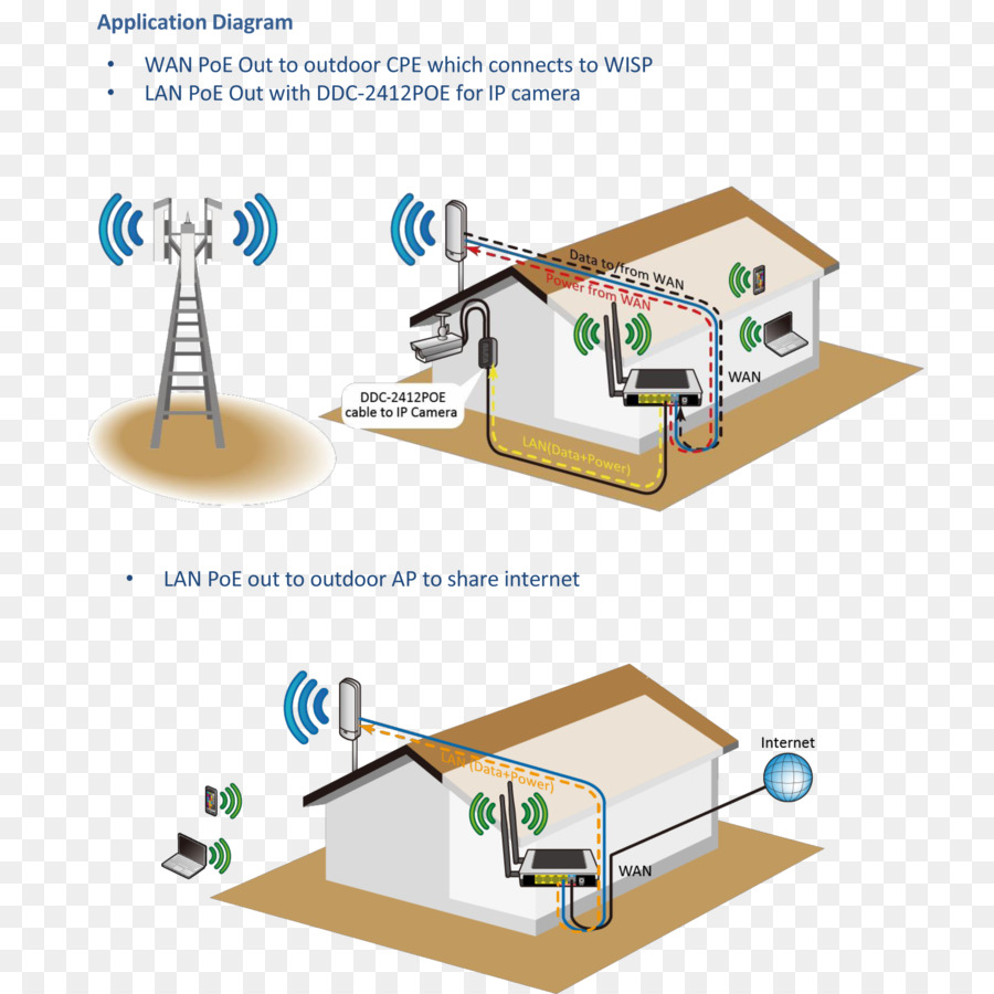 Wireless Internet Service Provider >> Network Cartoon Png Download 2478 2478 Free Transparent