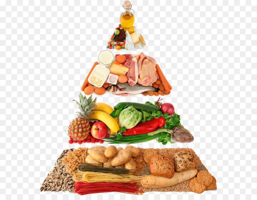 Junk Food Cartoon Png Download 624 688 Free Transparent Food Pyramid Png Download Cleanpng Kisspng