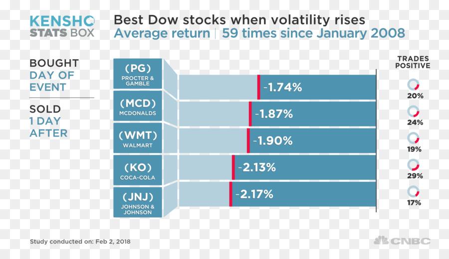 Dow Jones Industrial Average Blue Png Download 1920 1080 Free Transparent Dow Jones Industrial Average Png Download Cleanpng Kisspng