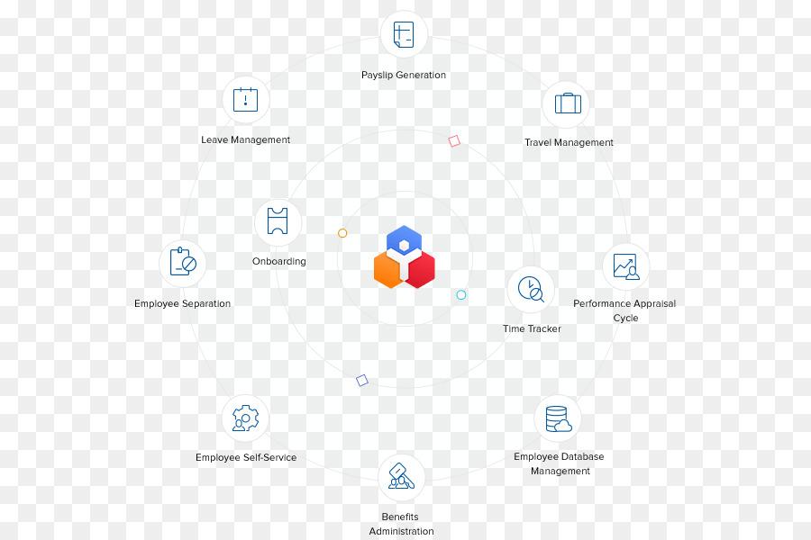 Circle Design Png Download 600 598 Free Transparent Human Resource Management System Png Download Cleanpng Kisspng