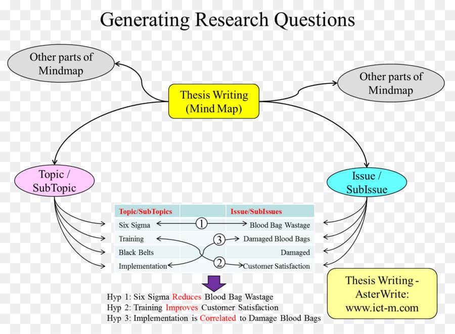 Referencing a dissertation harvard