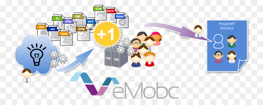 Graphic Design Icon Png Download 818 354 Free Transparent Software Framework Png Download Cleanpng Kisspng