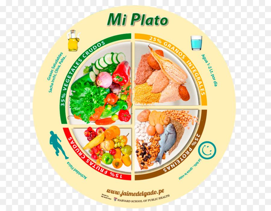 Plato Del Buen Comer Teller Essen Essen Rezept Platte Png Herunterladen 988 768 Kostenlos Transparent Essen Png Herunterladen