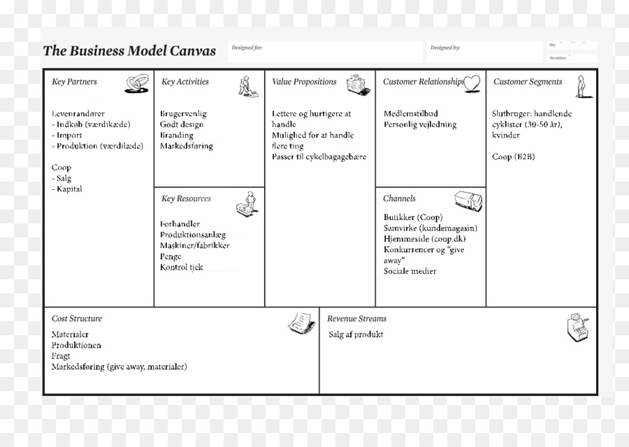 View 11+ Get Business Model Canvas Template High ...
