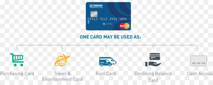 Kreditkarte Mastercard Debit Card Business Visitenkarte