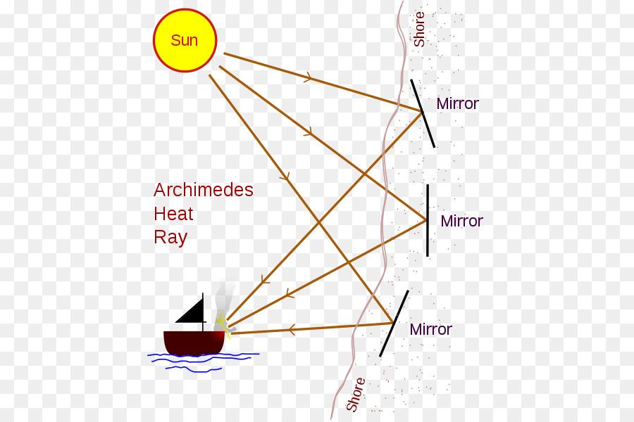 Archimedische schraube