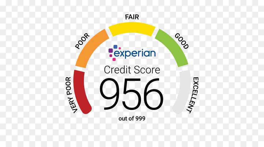 Kredit-score FreeCreditScore.com Experian PLC Kredit-Geschichte