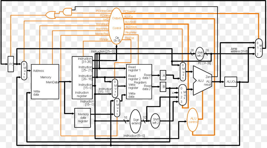 Engineering Cartoon Png Download 1390 765 Free Transparent Mips Architecture Png Download Cleanpng Kisspng