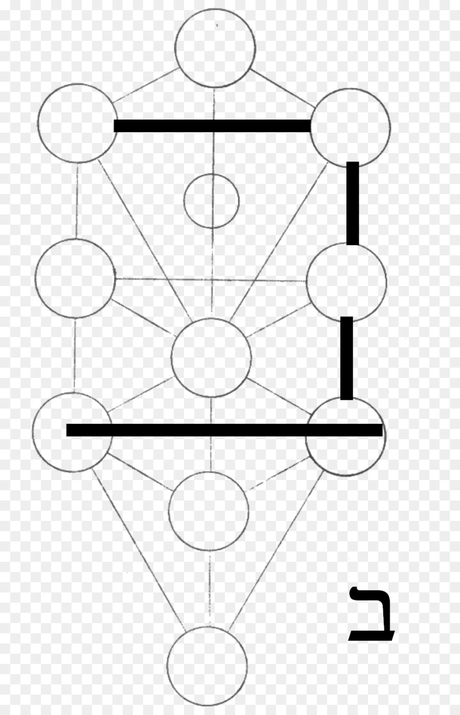 Tree Of Life Png Download 911 1401 Free Transparent Kabbalah Png Download Cleanpng Kisspng The tree of life is a diagram used in various mystical traditions. clean png