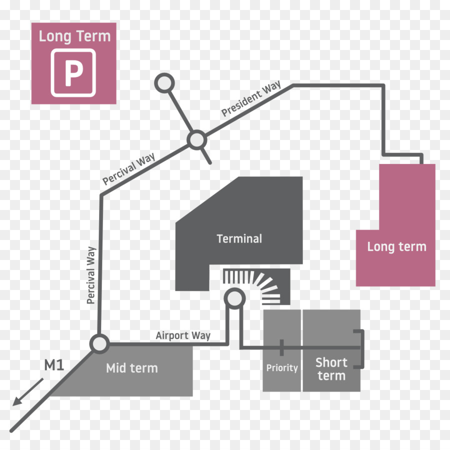 Luton Mid Term Parking >> London Cartoon Png Download 1180 1180 Free Transparent