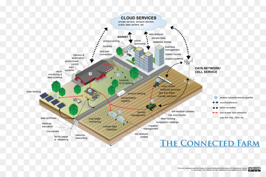 free mack wiring diagram diagram diagram png download 1280 853 free transparent diagram  diagram diagram png download 1280 853