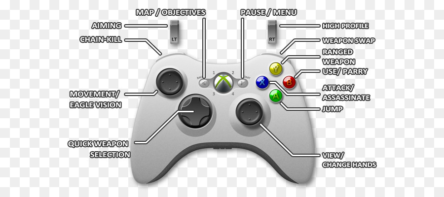 Xbox One Controller Background Png Download 640 400 Free Transparent Xbox 360 Png Download Cleanpng Kisspng