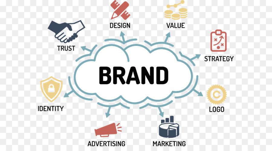 Image result for digital marketing pr branding