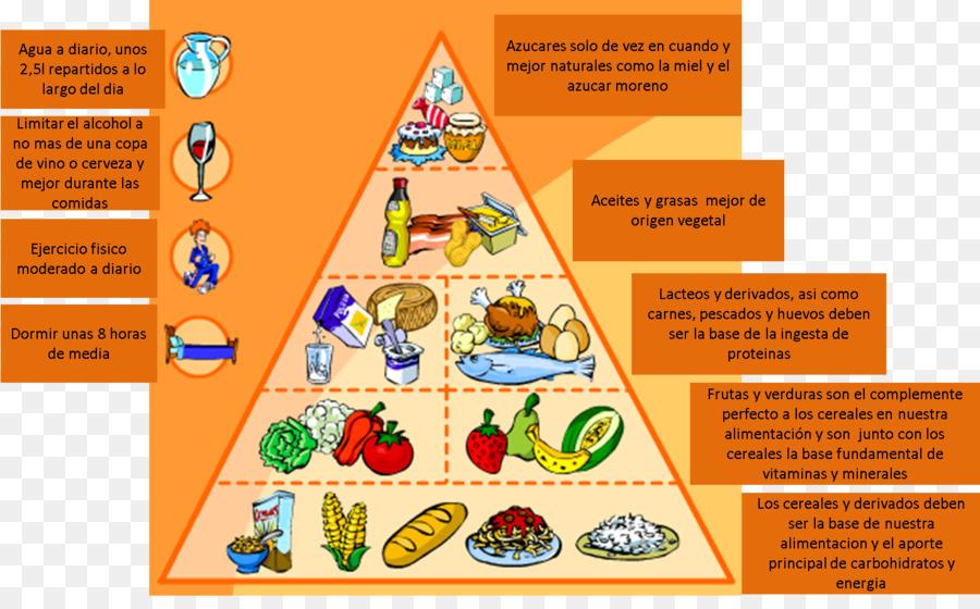 Kostenloses 900-Kalorien-Diät-Menü