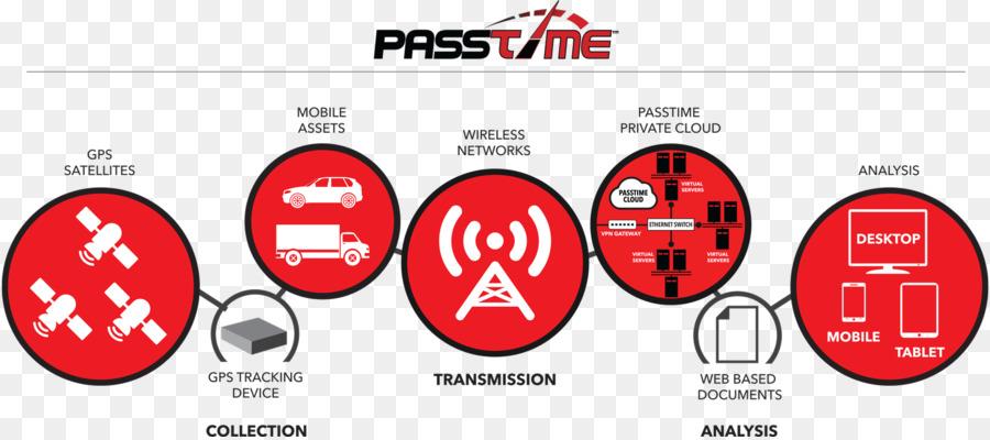 red circle png download  1500661  free transparent